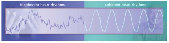 coherencia-cardiaca